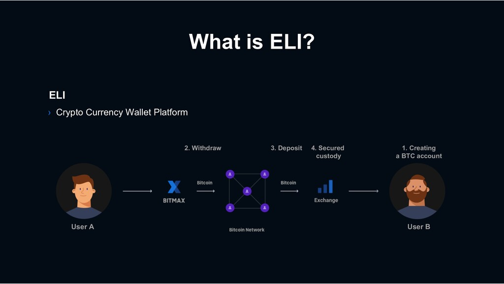What is ELI? ELI › Crypto Currency Wallet Platf...