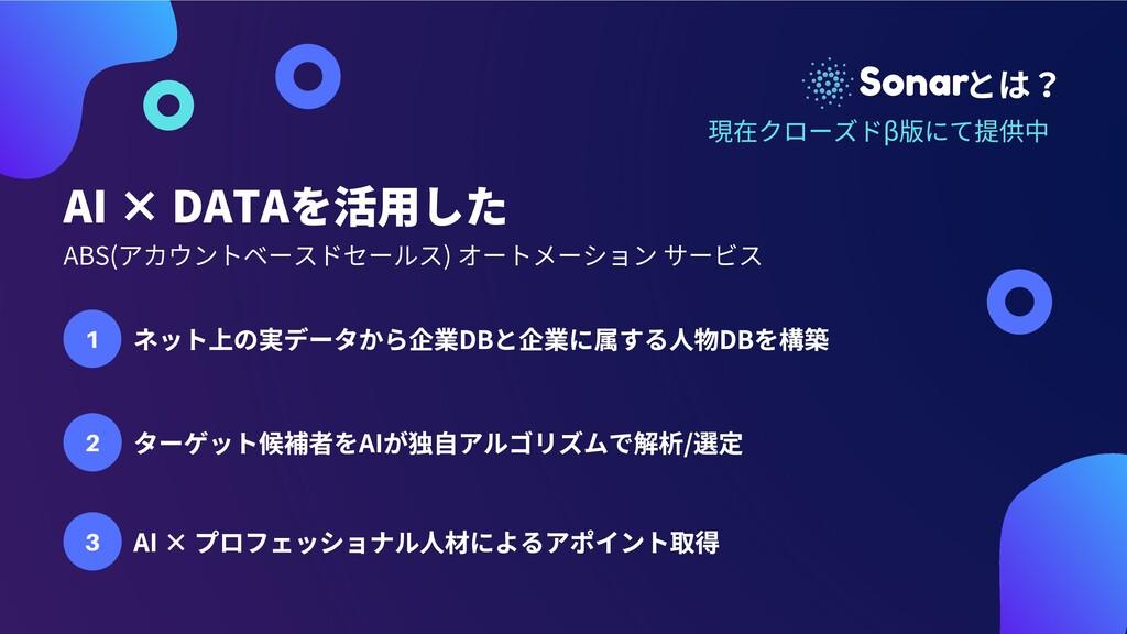 AI×DATAを活⽤した ABS(アカウントベースドセールス)オートメーションサービス...