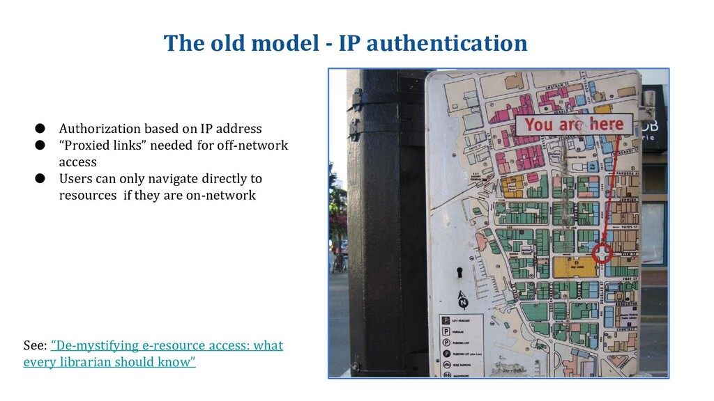 The old model - IP authentication ● Authorizati...