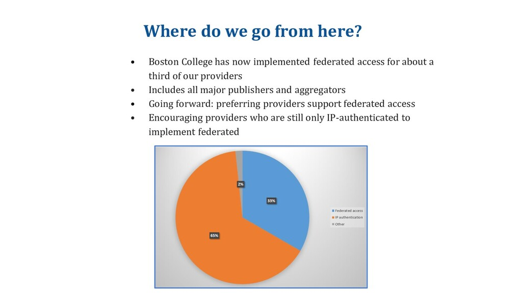 Where do we go from here? • Boston College has ...