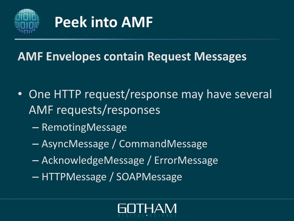 Peek into AMF AMF Envelopes contain Request Mes...