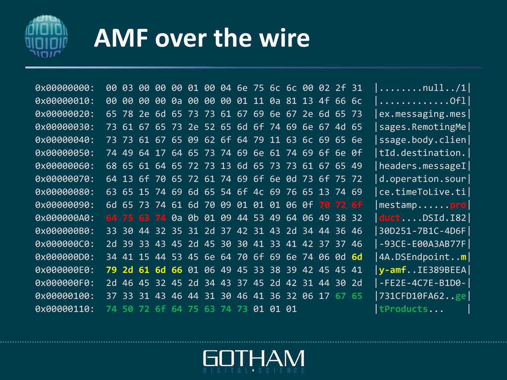 AMF over the wire 0x00000000: 00 03 00 00 00 01...