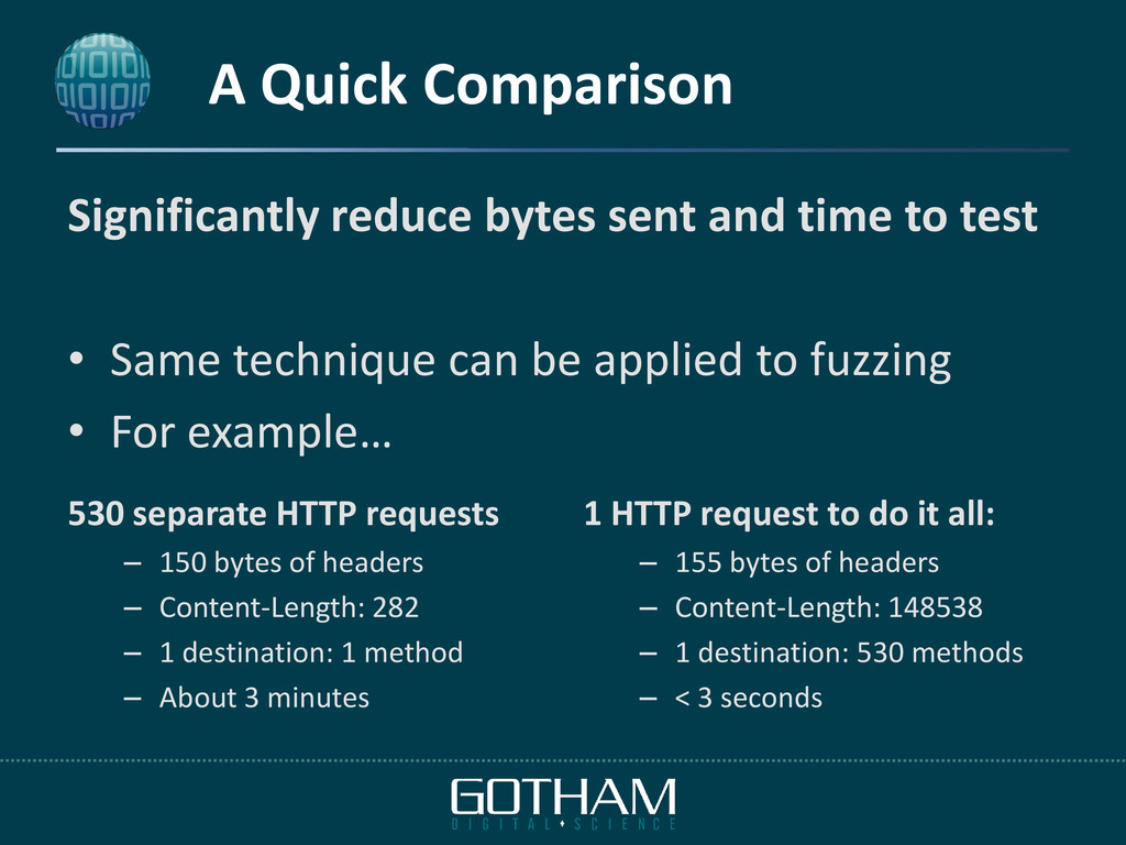 Significantly reduce bytes sent and time to tes...