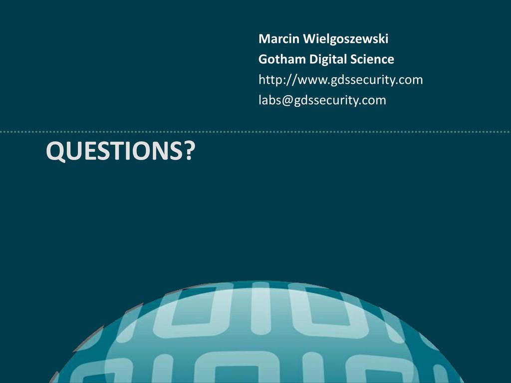QUESTIONS? Marcin Wielgoszewski Gotham Digital ...