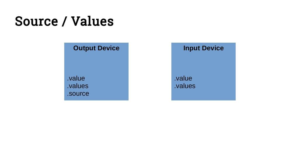 Source / Values Output Device .value .values .s...