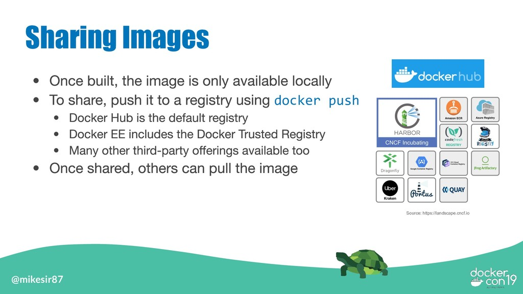 @mikesir87 Sharing Images docker push Source: h...