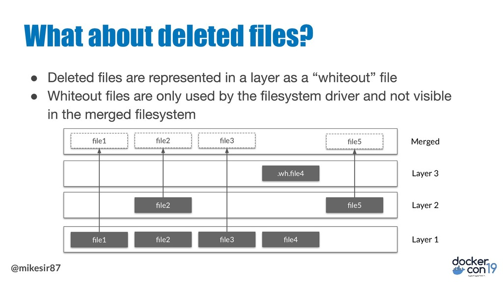 @mikesir87 What about deleted files? ● ● file1 fi...