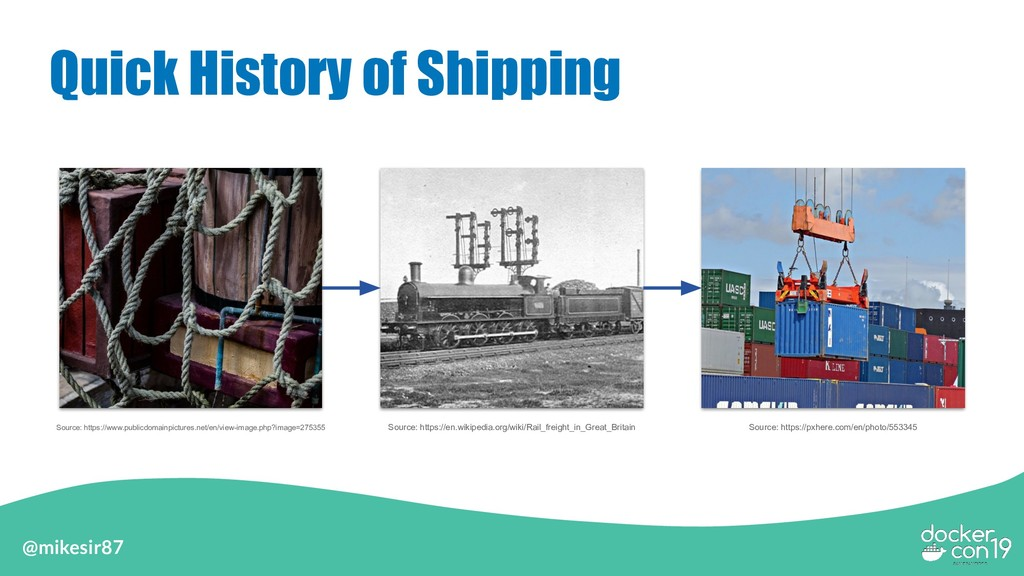 @mikesir87 Quick History of Shipping Source: ht...