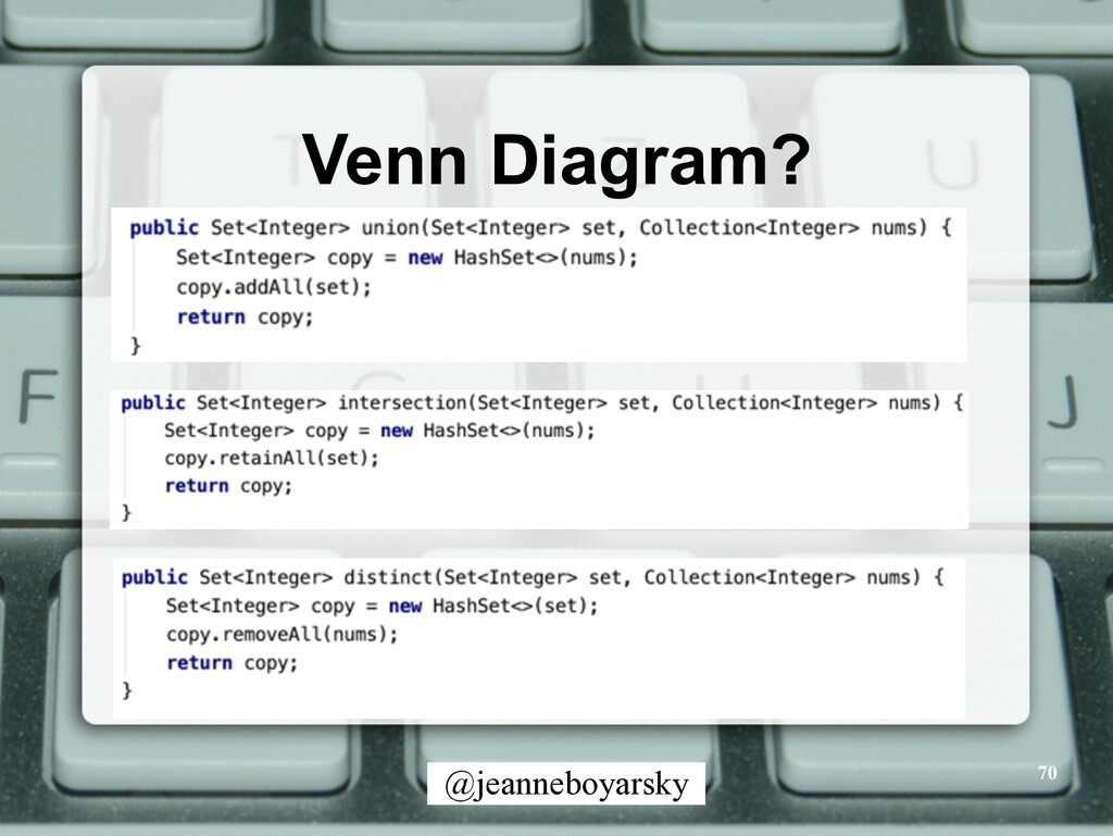 @jeanneboyarsky Venn Diagram? 70
