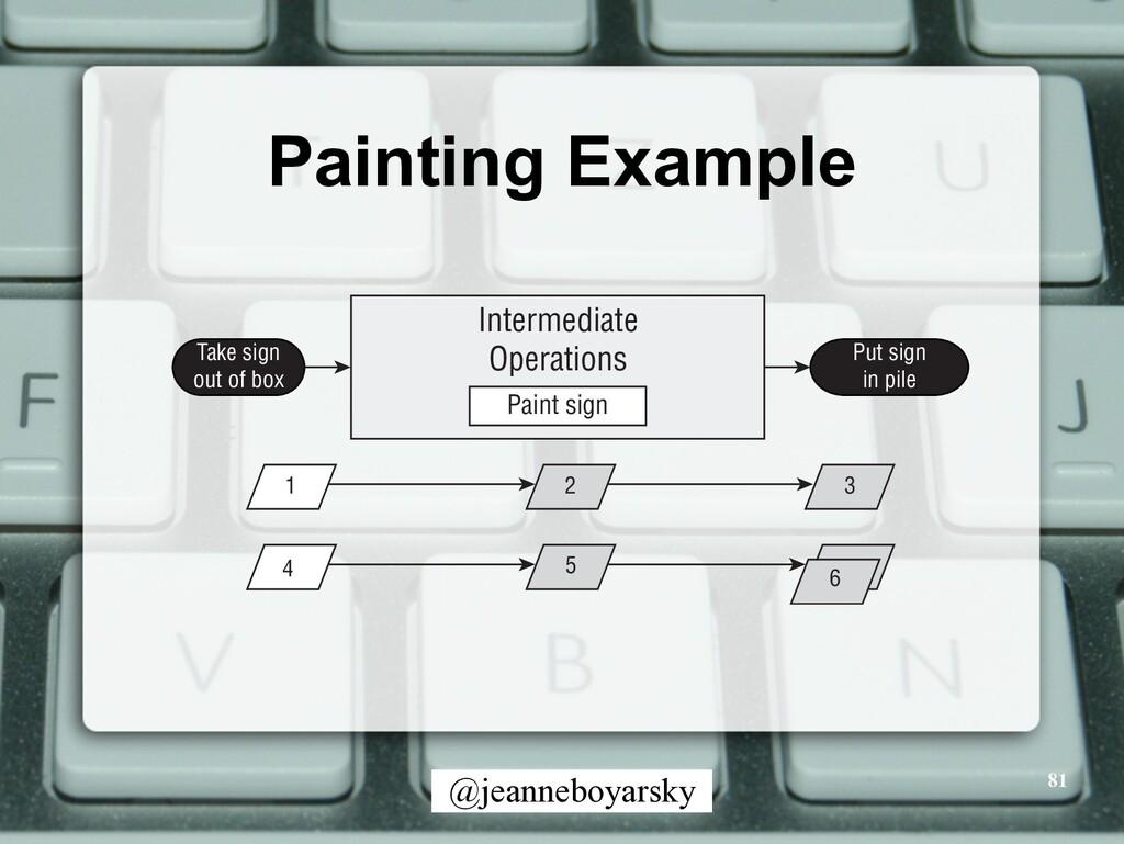 @jeanneboyarsky Painting Example 81 1 2 3 4 5 6...