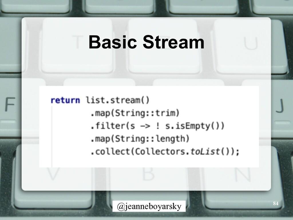 @jeanneboyarsky Basic Stream 84