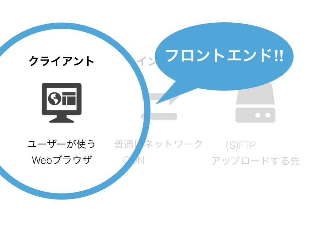 $ ⇆ & (S)FTP Ξοϓϩʔυ͢Δઌ ී௨ʹωοτϫʔΫ CDN Ϣʔβʔ͕͏ W...