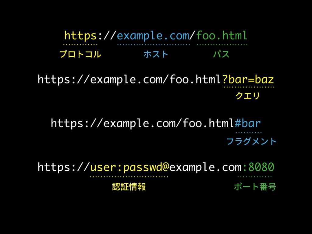 https://example.com/foo.html https://example.co...