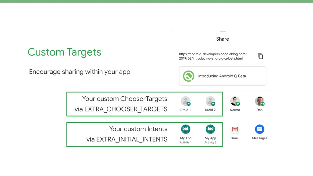 Custom Targets Encourage sharing within your ap...