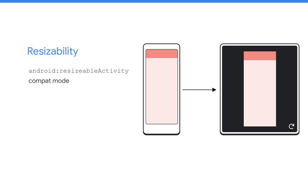 Resizability android:resizeableActivity compat ...