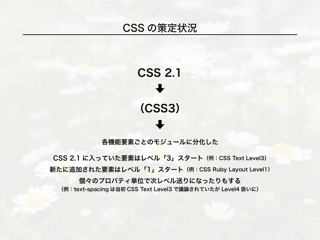 CSS の策定状況 CSS 2.1 ↓ (CSS3) ↓ 各機能要素ごとのモジュールに分化した...