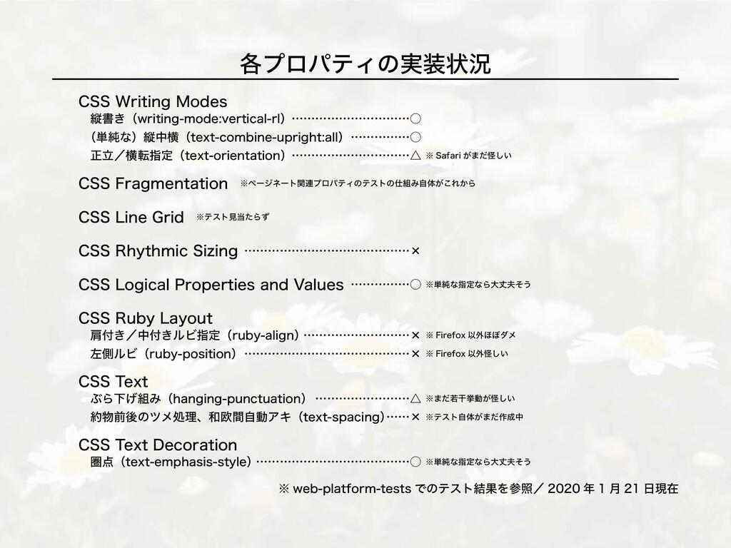 各プロパティの実装状況 CSS Writing Modes  縦書き(writing-mode...