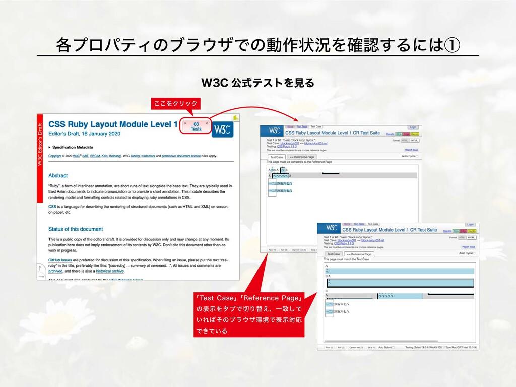 W3C 公式テストを見る 各プロパティのブラウザでの動作状況を確認するには① ここをクリック ...
