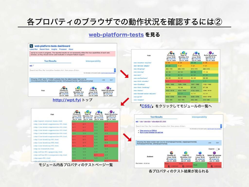 各プロパティのブラウザでの動作状況を確認するには② web-platform-tests を見...