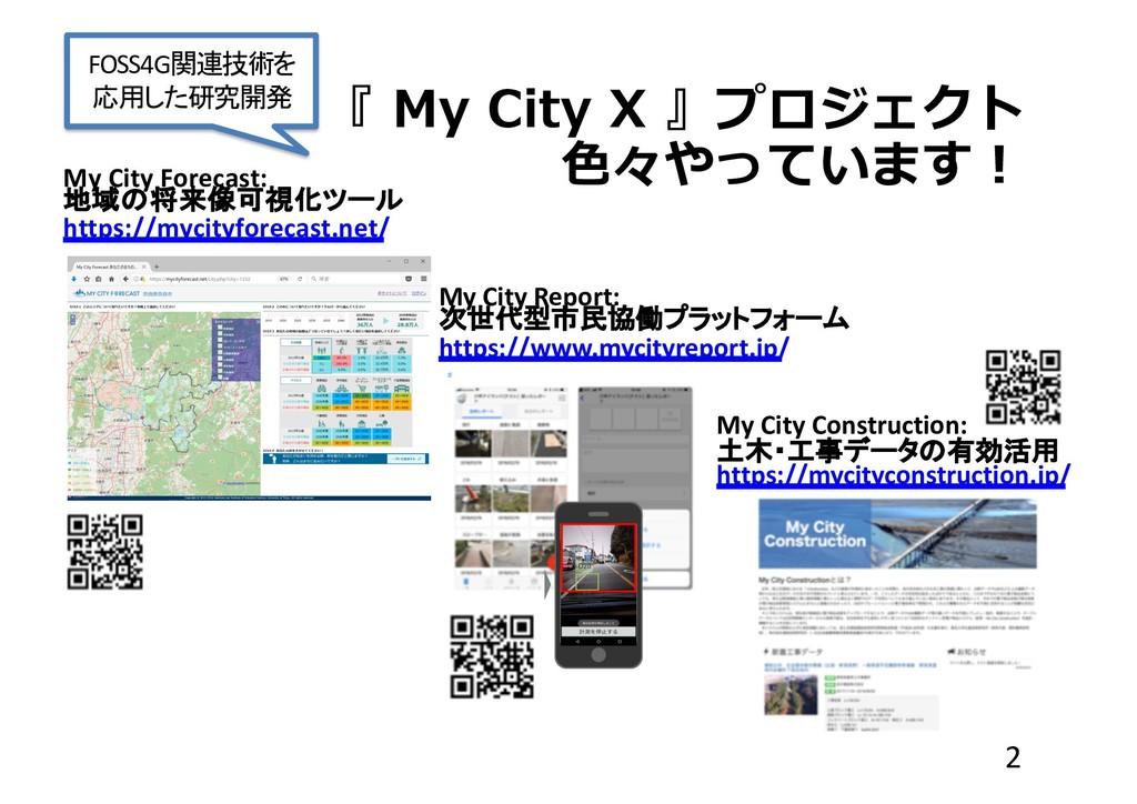 My City Forecast: $ )20 https://mycityfo...