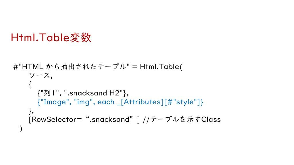 """Html.Table変数 #""""HTML から抽出されたテーブル"""" = Html.Table( ..."""
