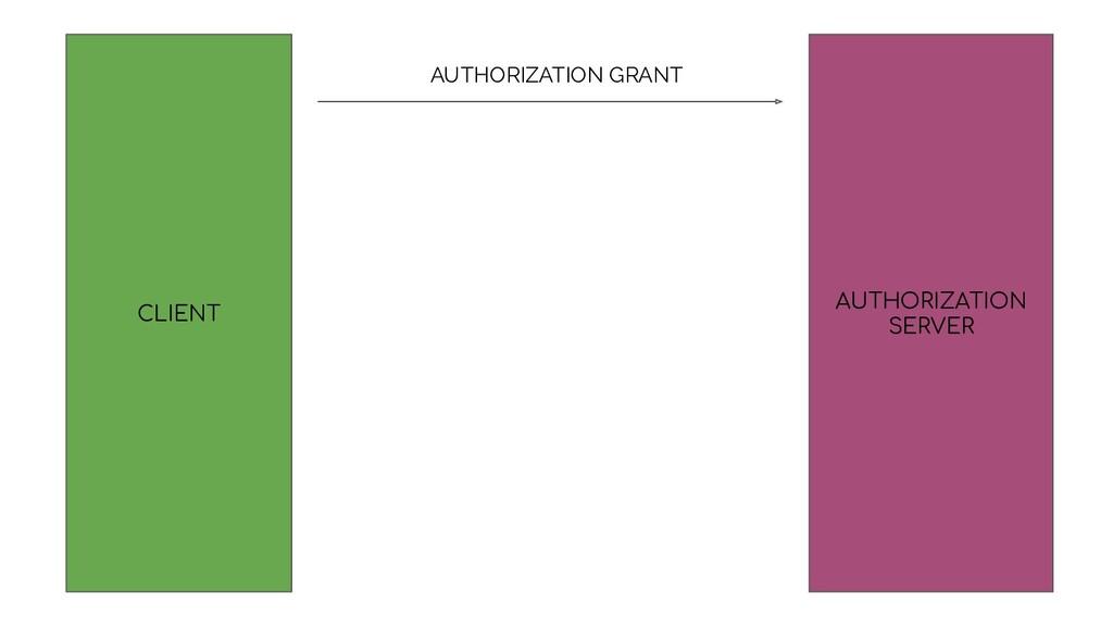 CLIENT AUTHORIZATION SERVER AUTHORIZATION GRANT