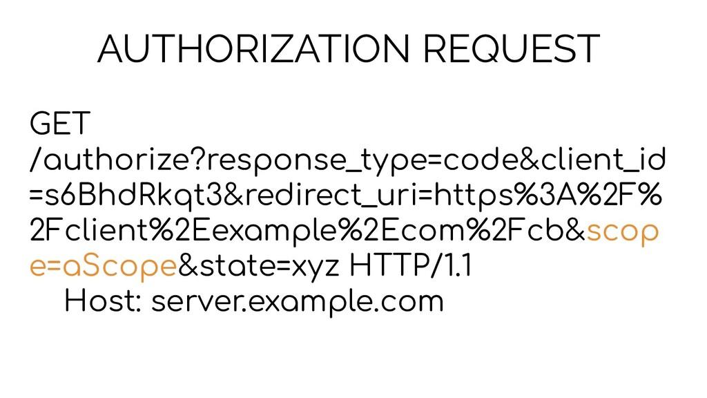 AUTHORIZATION REQUEST GET /authorize?response_t...