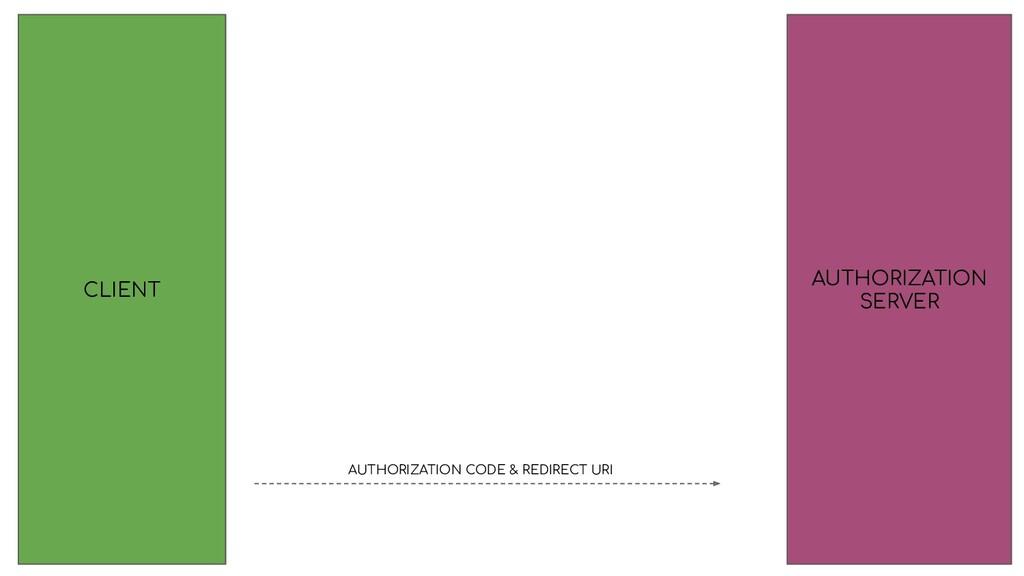 CLIENT AUTHORIZATION SERVER AUTHORIZATION CODE ...
