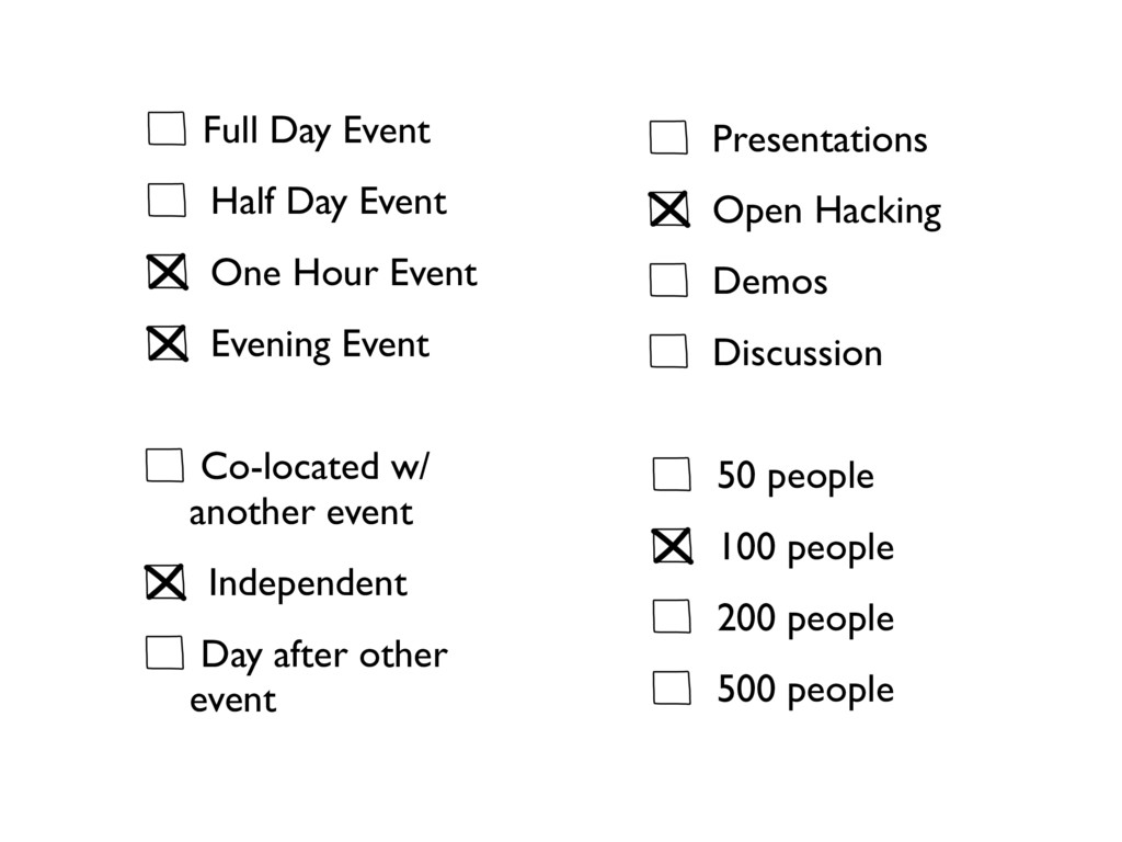 Full Day Event Half Day Event One Hour Event Ev...