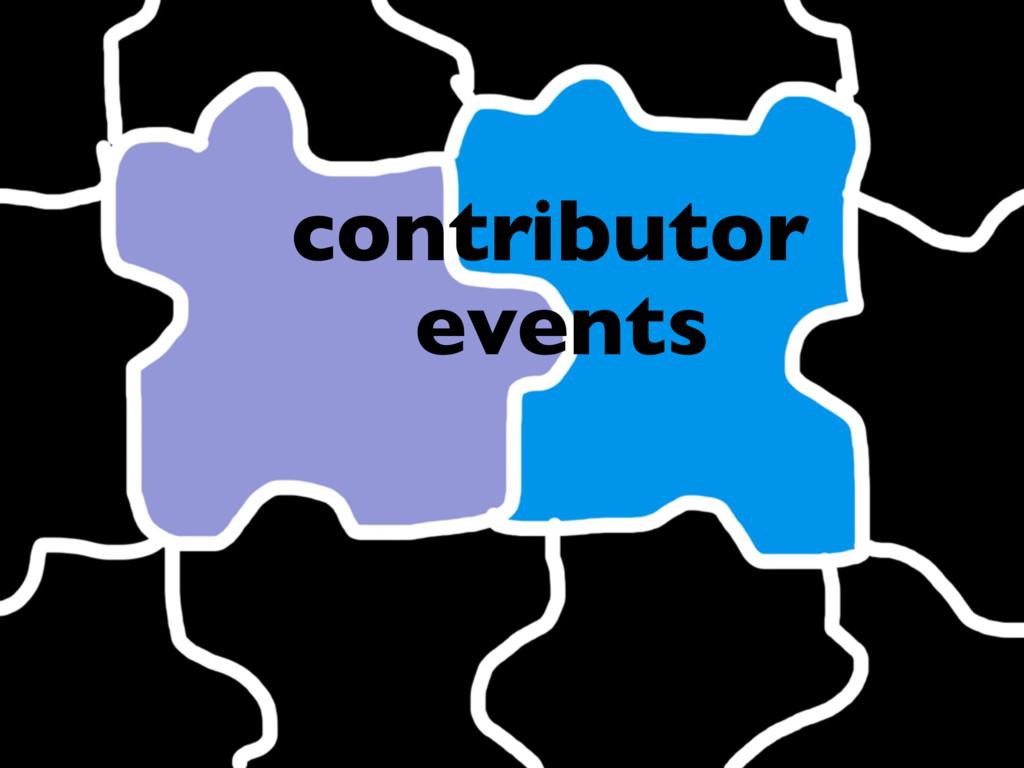 contributor events