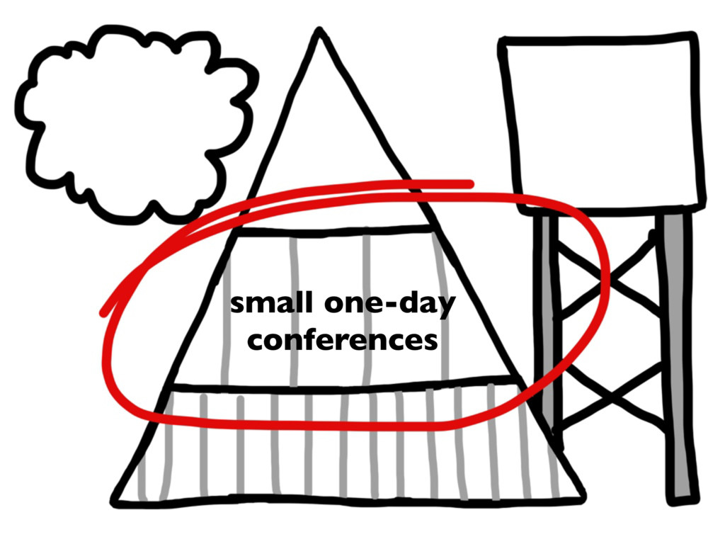 small one-day conferences