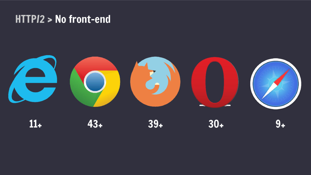 HTTP/2 > No front-end 11+ 43+ 39+ 30+ 9+