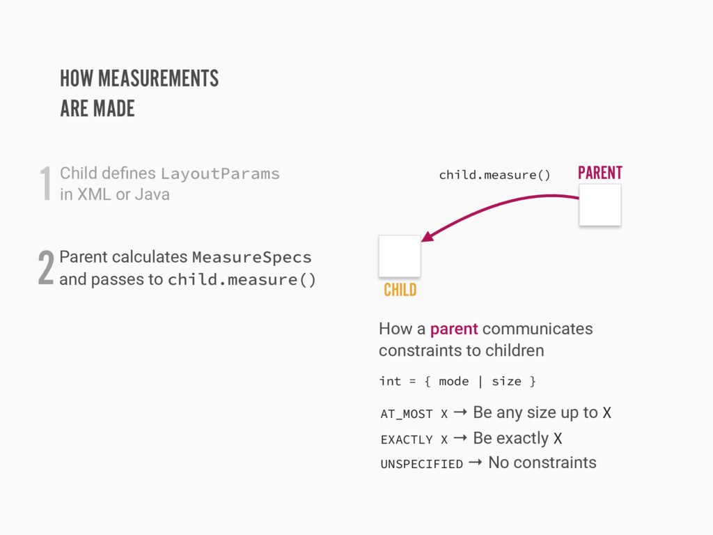 HOW MEASUREMENTS ARE MADE CHILD PARENT How a pa...