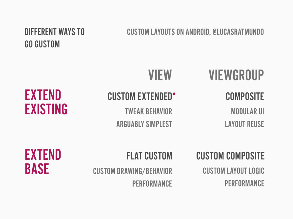 DIFFERENT WAYS TO GO GUSTOM VIEW VIEWGROUP EXTE...