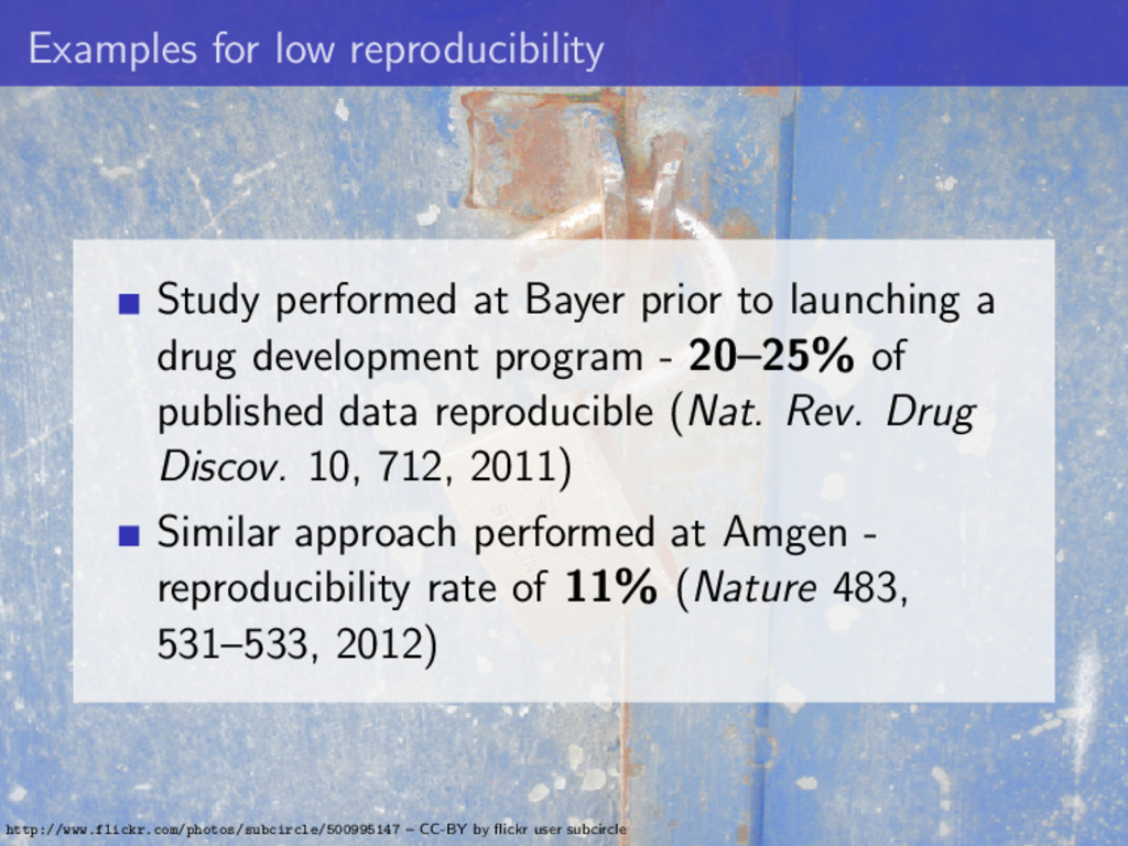 Examples for low reproducibility Study performe...