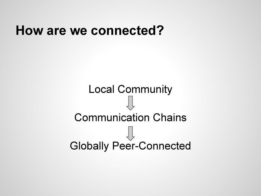 How are we connected? Local Community Communica...