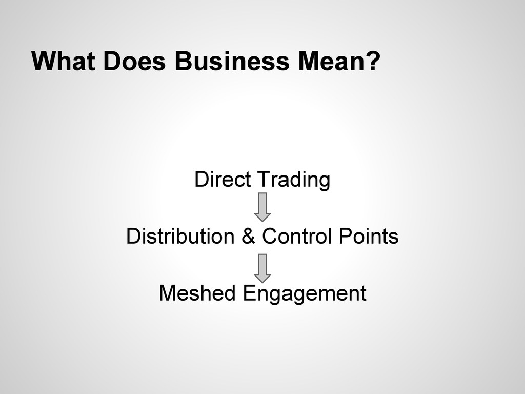 What Does Business Mean? Direct Trading Distrib...