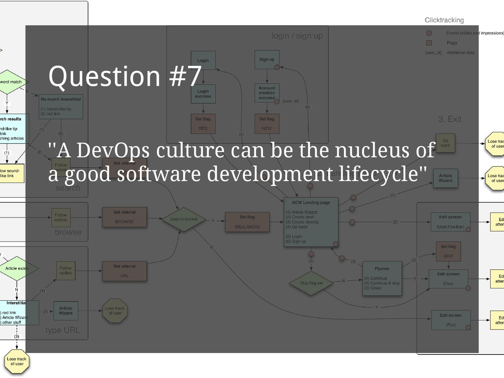 Question #7 ''A DevOps culture can be the nucle...