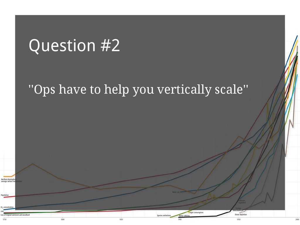 Question #2 ''Ops have to help you vertically s...