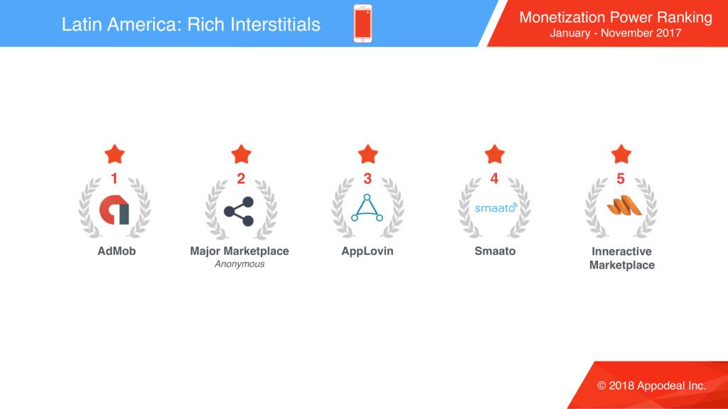 © 2018 Appodeal Inc. Monetization Power Ranking...