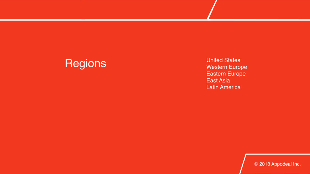 Regions United States Western Europe Eastern Eu...