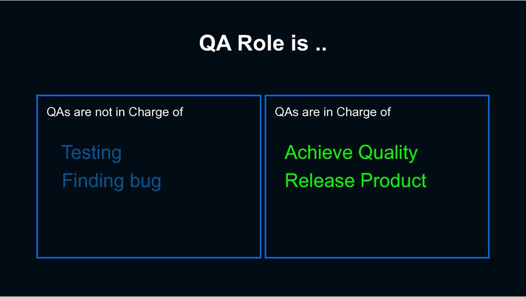QA Role is .. QAs are in Charge of Achieve Qual...
