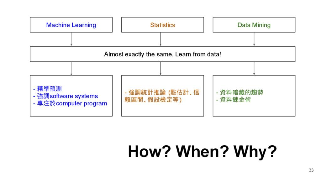 33 Statistics Machine Learning Data Mining - 精準...