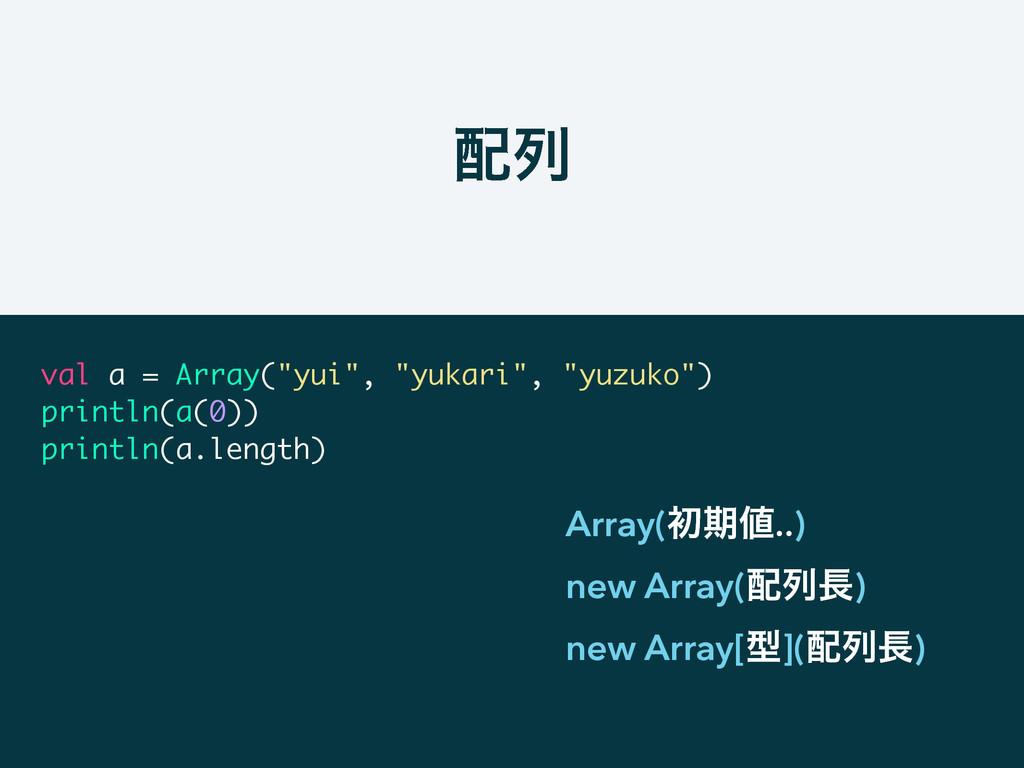 "ྻ val a = Array(""yui"", ""yukari"", ""yuzuko"") pri..."
