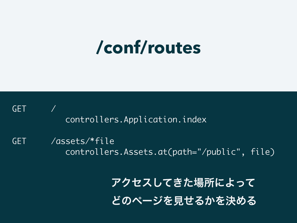 /conf/routes GET / controllers.Application.inde...
