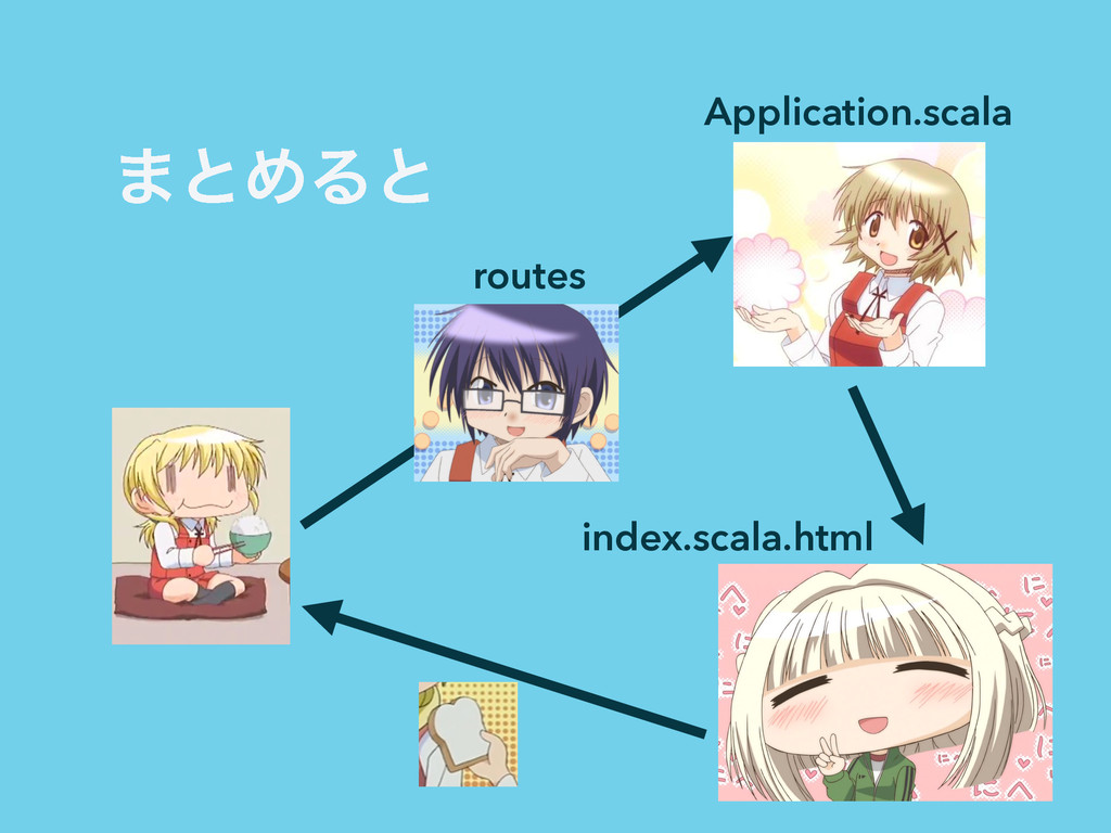 ·ͱΊΔͱ Application.scala index.scala.html routes