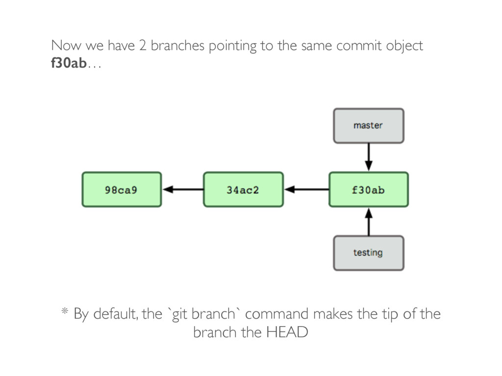 * By default, the `git branch` command makes th...