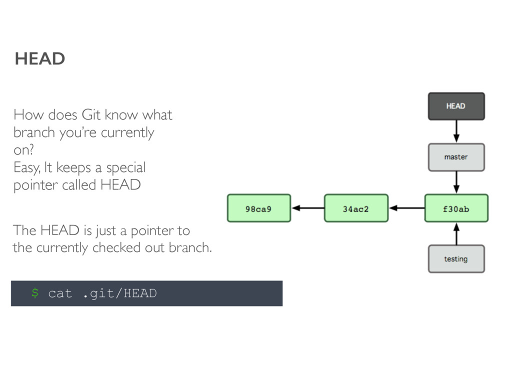 HEAD How does Git know what branch you're curre...