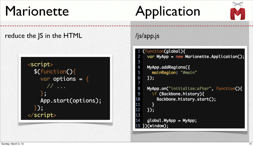/js/app.js Marionette Application reduce the JS...