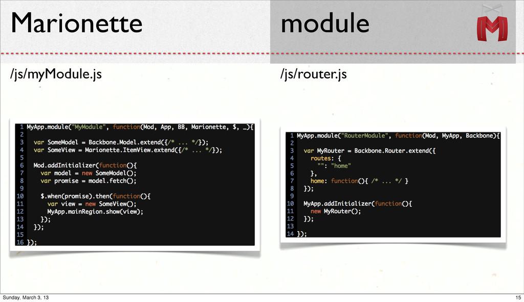 /js/router.js /js/myModule.js Marionette module...